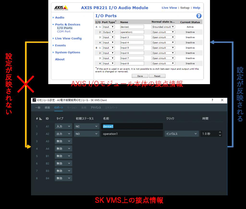 I/Oモジュール本体で設定した接点情報は、SK VMSの設定に反映されません。